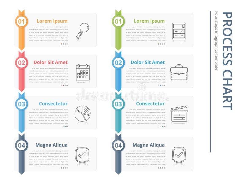 Carta de processo ilustração stock