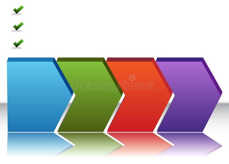 Carta de processo de quatro estágios ilustração stock