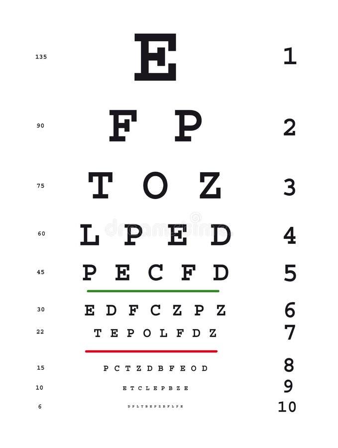 Carta de prueba del ojo libre illustration