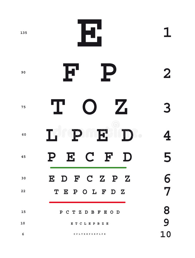 Carta de prueba del ojo fotografía de archivo