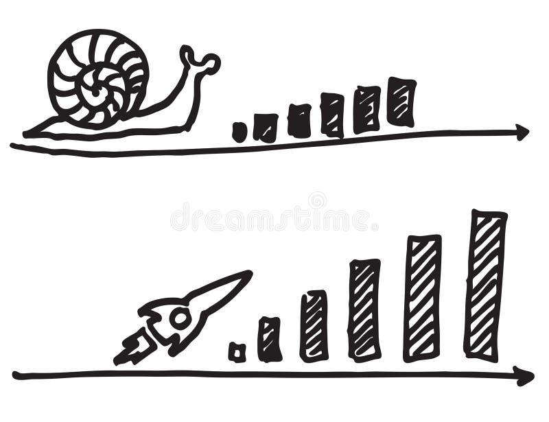 Carta de rápido crecimiento y una carta de crecimiento lento libre illustration