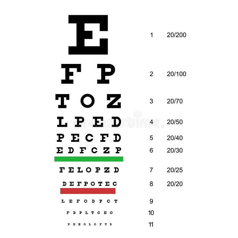 Carta de Snellen do teste da carta de olho ilustração do vetor