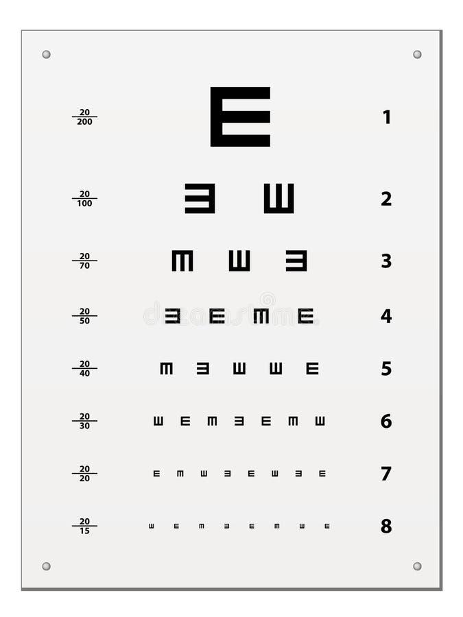 Carta de teste do olho de Snellen ilustração stock