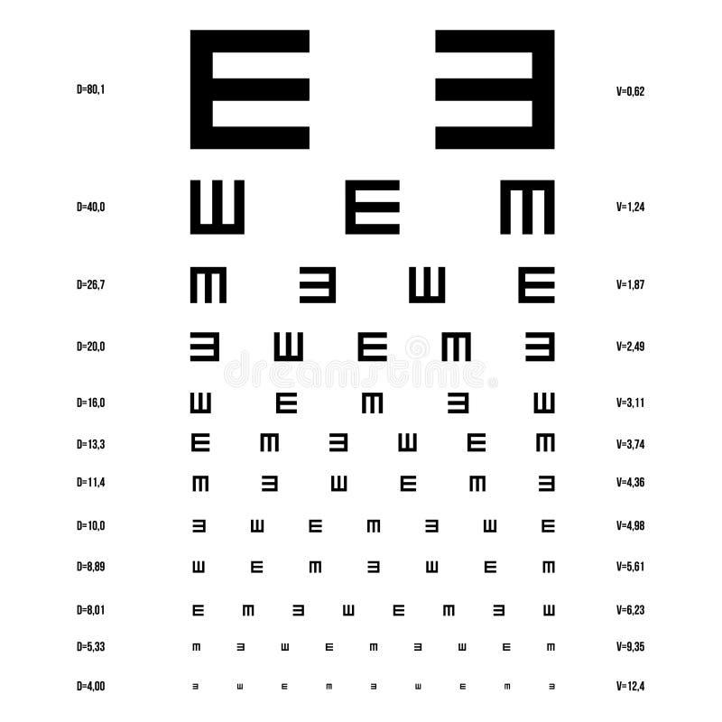 Carta de teste do olho do vetor ilustração royalty free