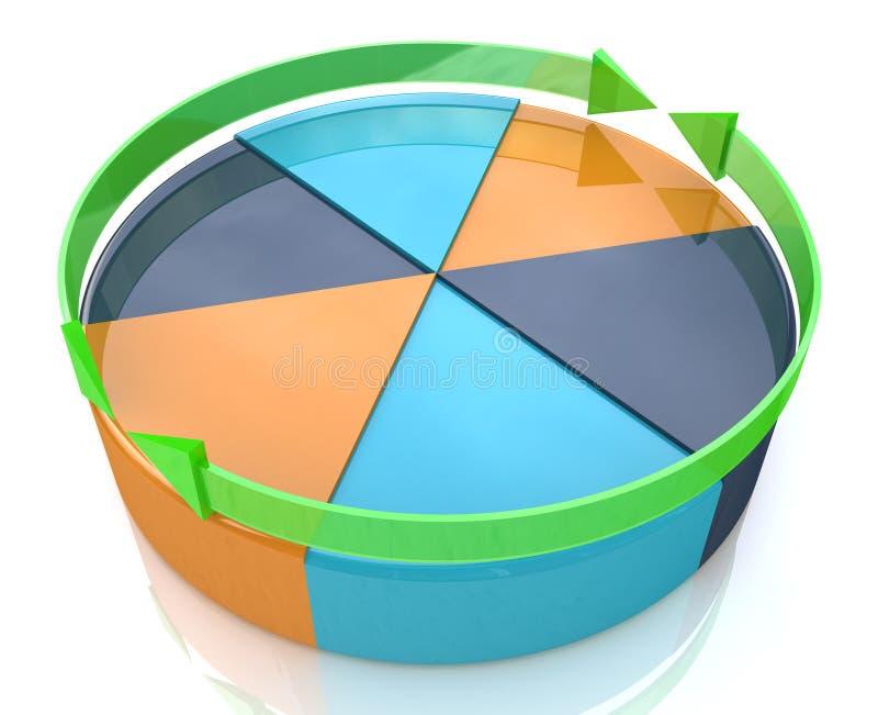 Carta de torta Conceito da melhoria do negócio Gráfico do crescimento da finança 3d ilustração royalty free