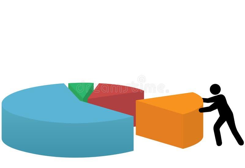 Carta de torta da parte de mercado da parte da pessoa do negócio ilustração do vetor