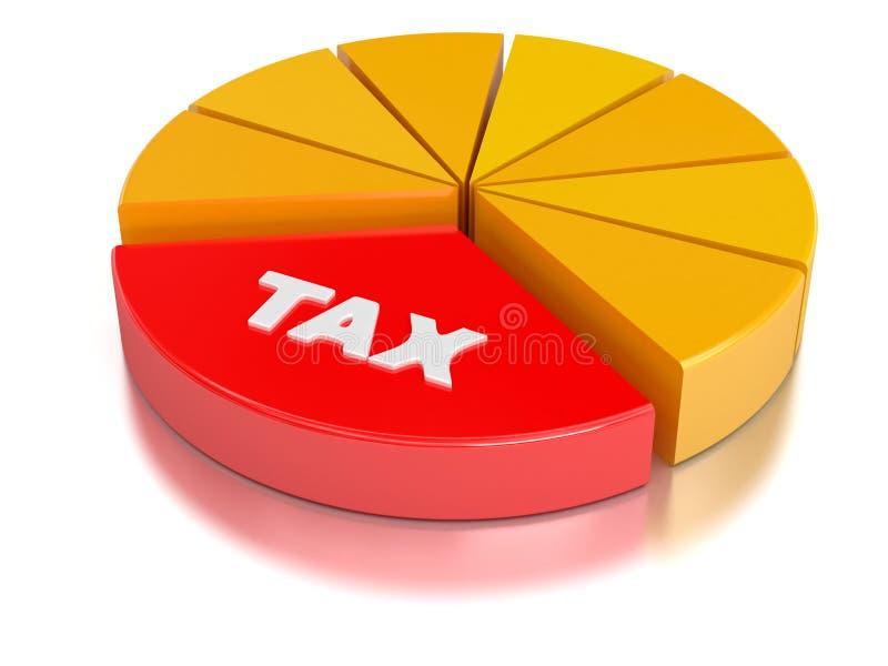 Carta de torta do imposto ilustração do vetor