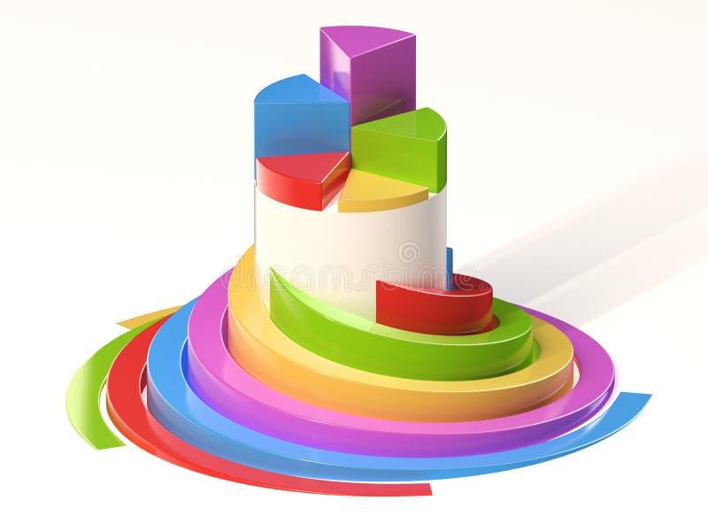 Carta de torta espiral ilustração stock