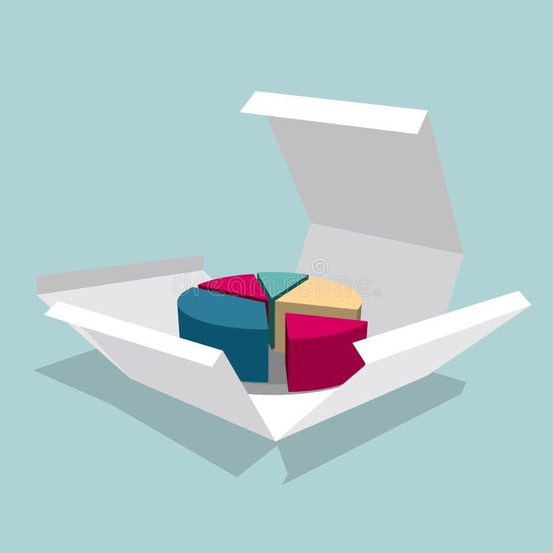 A carta de torta está na caixa ilustração royalty free