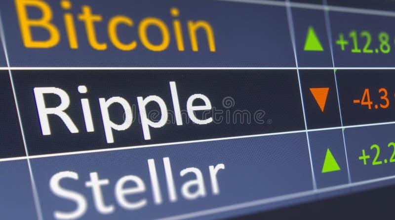 Carta de troca cripto da moeda da ondinha para comprar e vender XRP Investimentos financeiros no cryptocurrency, e em mostrar val fotografia de stock
