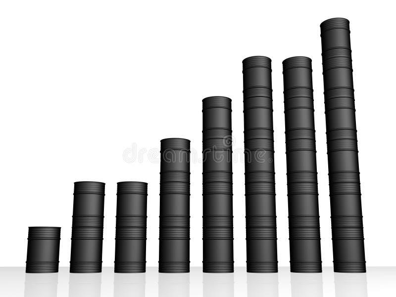 Carta del barril stock de ilustración