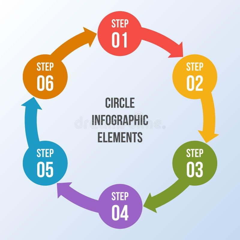 Carta del c?rculo, flechas del c?rculo infographic o completar un ciclo plantillas del diagrama ilustración del vector