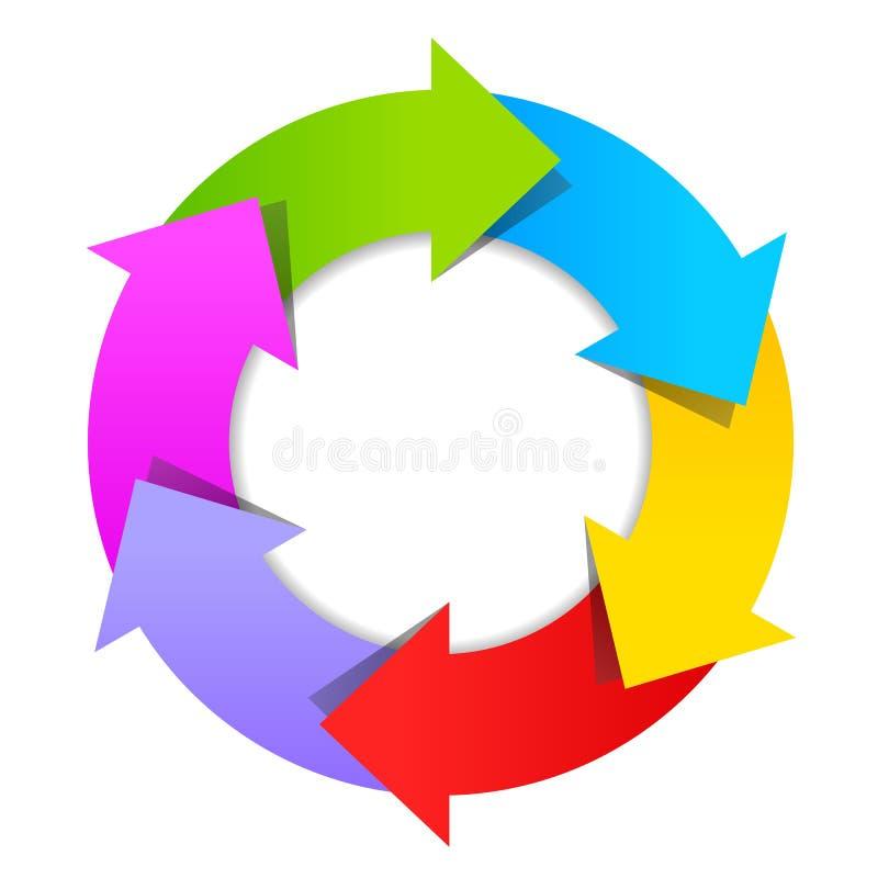 Carta del ciclo vital libre illustration