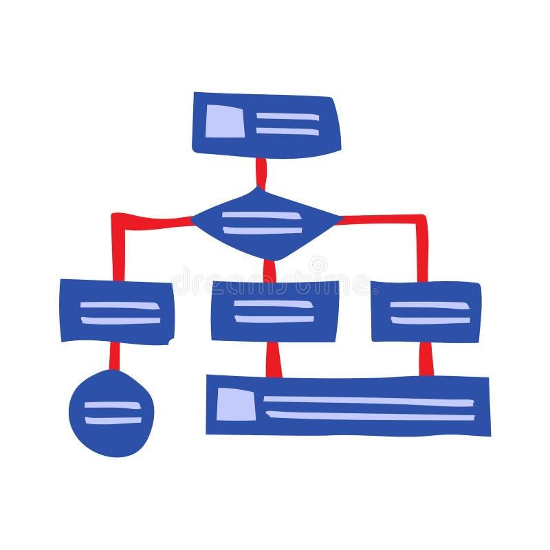 Carta del flujo de trabajo de la organización de la jerarquía, estilo plano simple Ilustración del vector Aislado en el fondo bla ilustración del vector