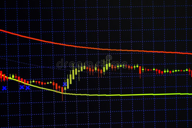 Carta del gráfico del palillo de la vela con el indicador que muestra el punto disparatado o el punto ceñudo, encima de la tenden stock de ilustración