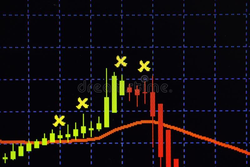 Carta del gráfico del palillo de la vela con el indicador que muestra el punto disparatado o el punto ceñudo, encima de la tenden ilustración del vector
