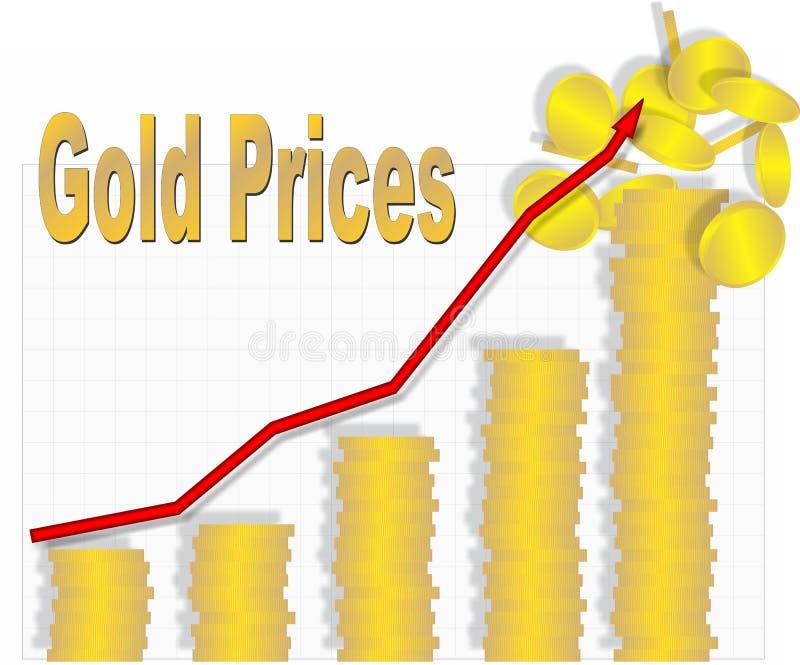 Carta del precio del oro foto de archivo libre de regalías