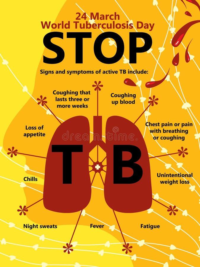 Carta di consapevolezza di TB di tubercolosi illustrazione vettoriale