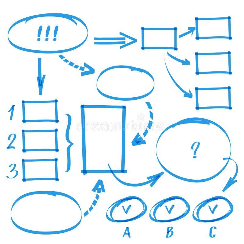 Carta dibujada mano del marcador Elementos del garabato del mapa de mente stock de ilustración