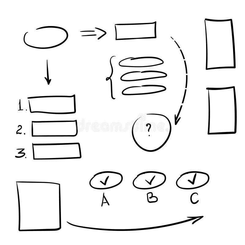 Carta dibujada mano del marcador Elementos del garabato del mapa de mente Marcador dibujado elementos para la estructura ilustración del vector