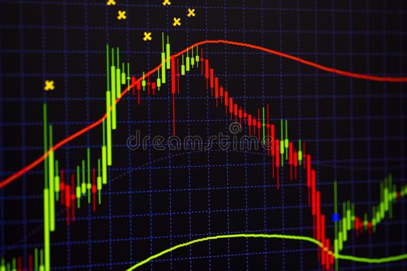Carta do gráfico da vara da vela com o indicador que mostra o ponto com tendência para a alta ou o ponto bearish, acima da tendên ilustração royalty free