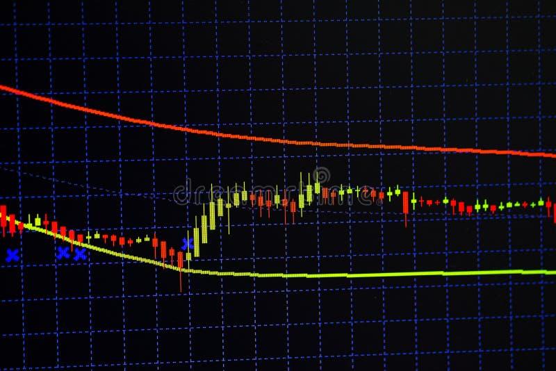 Carta do gráfico da vara da vela com o indicador que mostra o ponto com tendência para a alta ou o ponto bearish, acima da tendên ilustração stock