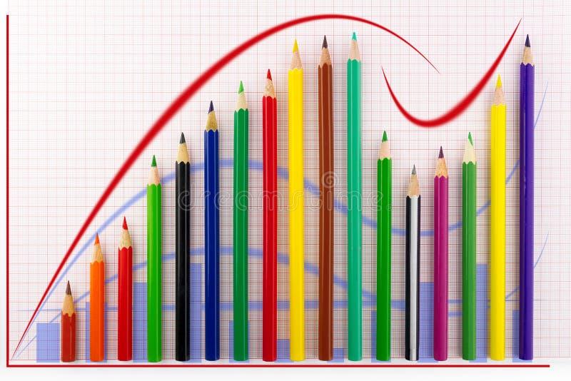 Carta do gráfico do crescimento criada dos lápis coloridos ilustração royalty free