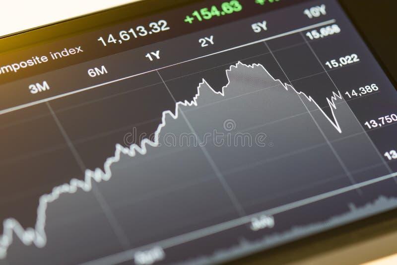 Carta do mercado de valores de ação imagens de stock royalty free