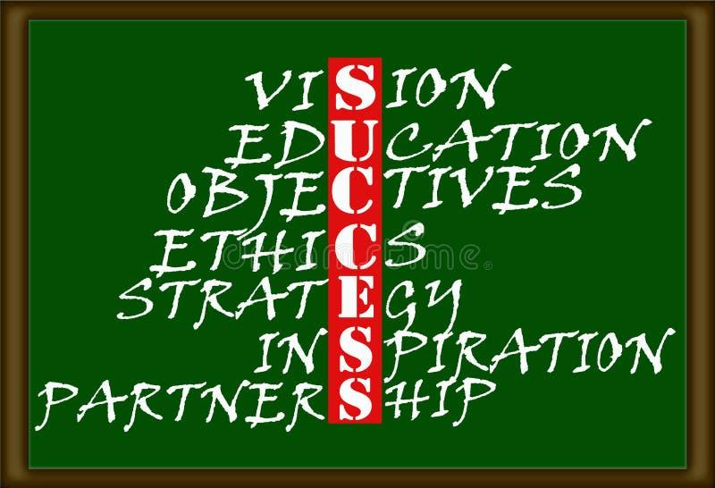 Carta do sucesso ilustração do vetor