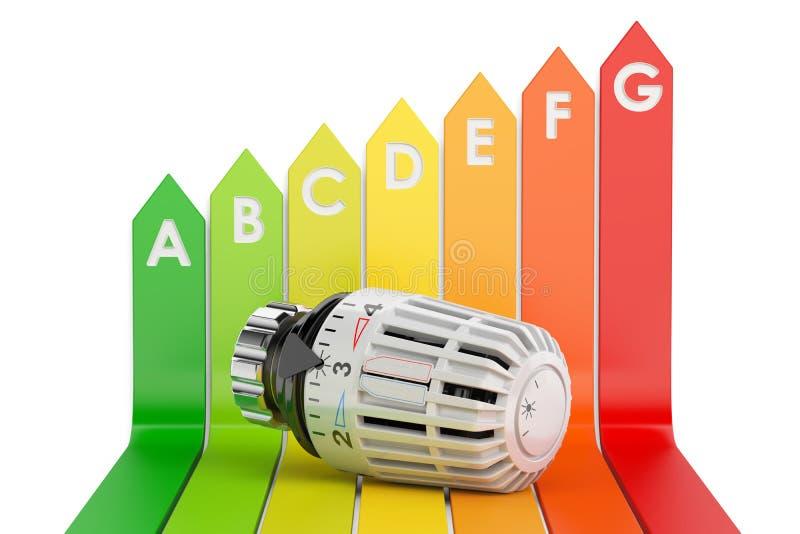 Carta do uso eficaz da energia com termostato, rendição 3D ilustração do vetor