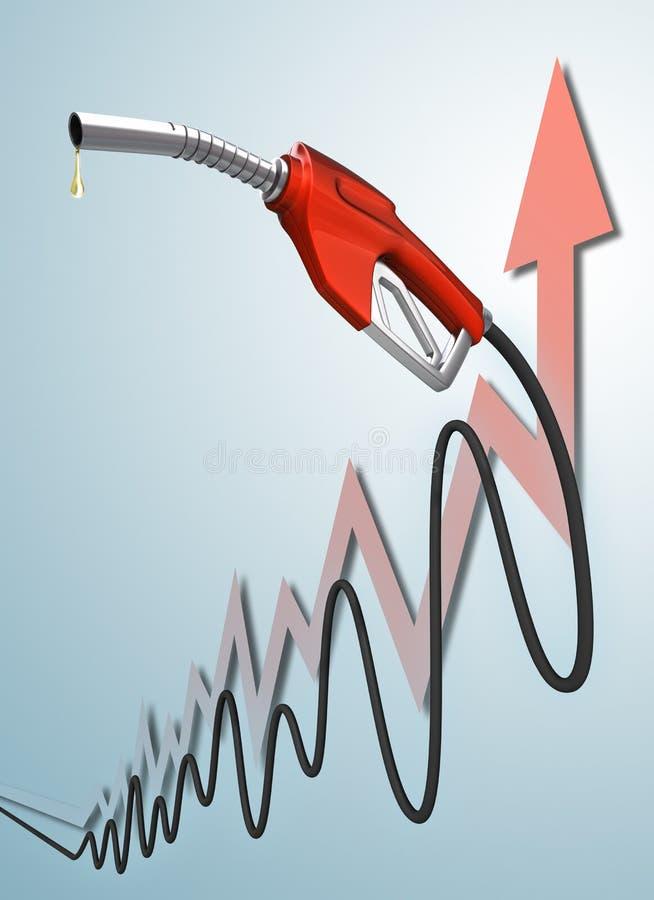 Carta dos preços de gás ilustração do vetor