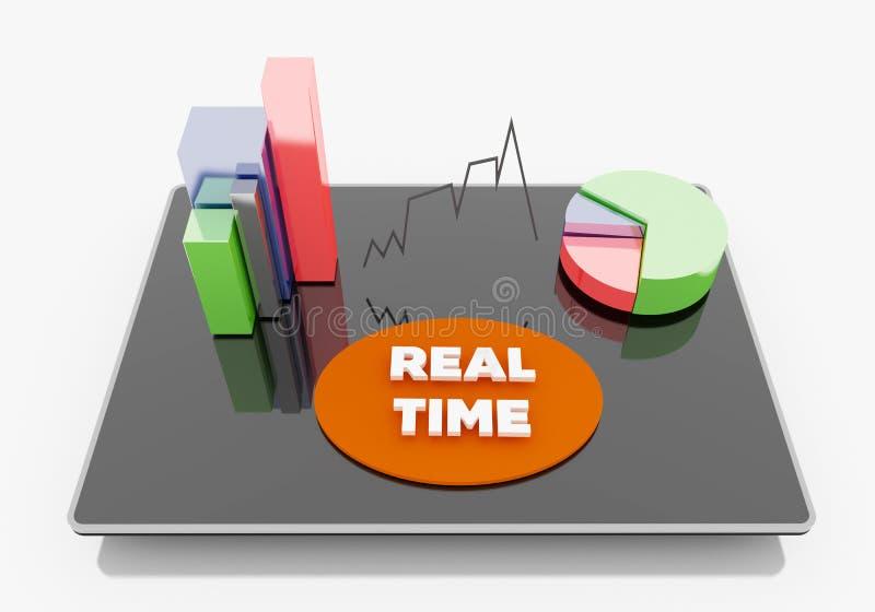 Carta en tiempo real en la tableta ilustración del vector