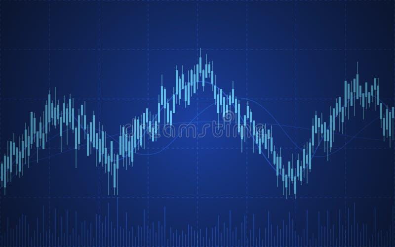 Carta financeira abstrata com gráfico linear e castiçal no fundo azul da cor ilustração do vetor