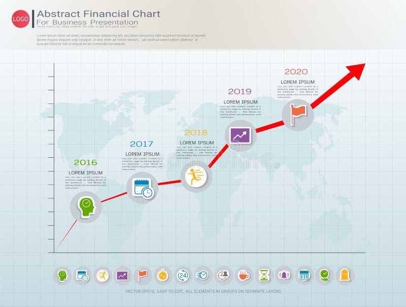 Carta financiera abstracta con la línea gráfico de la tendencia al alza ilustración del vector