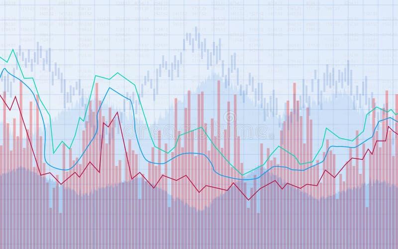 Carta financiera con la línea gráfico, carta de barra y números comunes en mercado de acción en fondo azul del color ilustración del vector