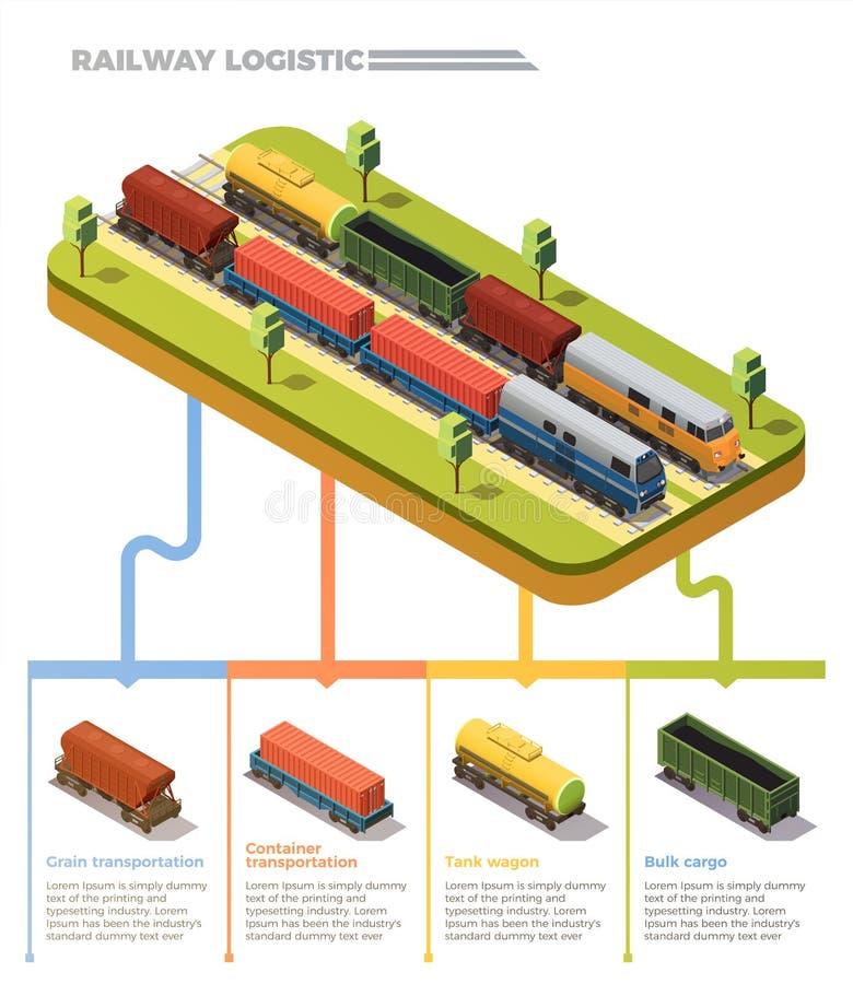 Carta isométrica ferroviaria del tren stock de ilustración