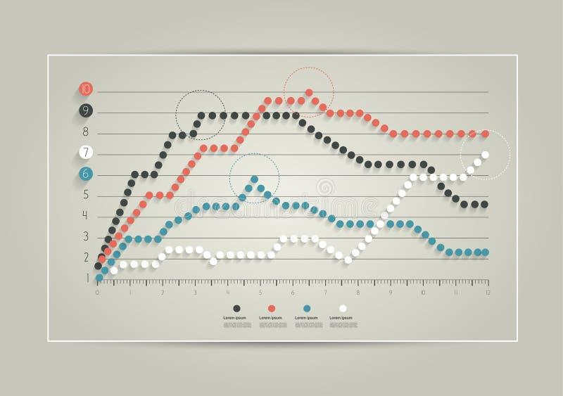 Carta lisa, gráfico ilustração stock