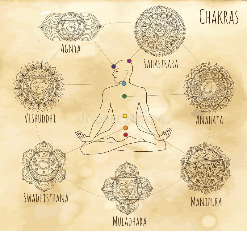 Carta místico com os chakras tirados mão do corpo humano no fundo textured ilustração royalty free