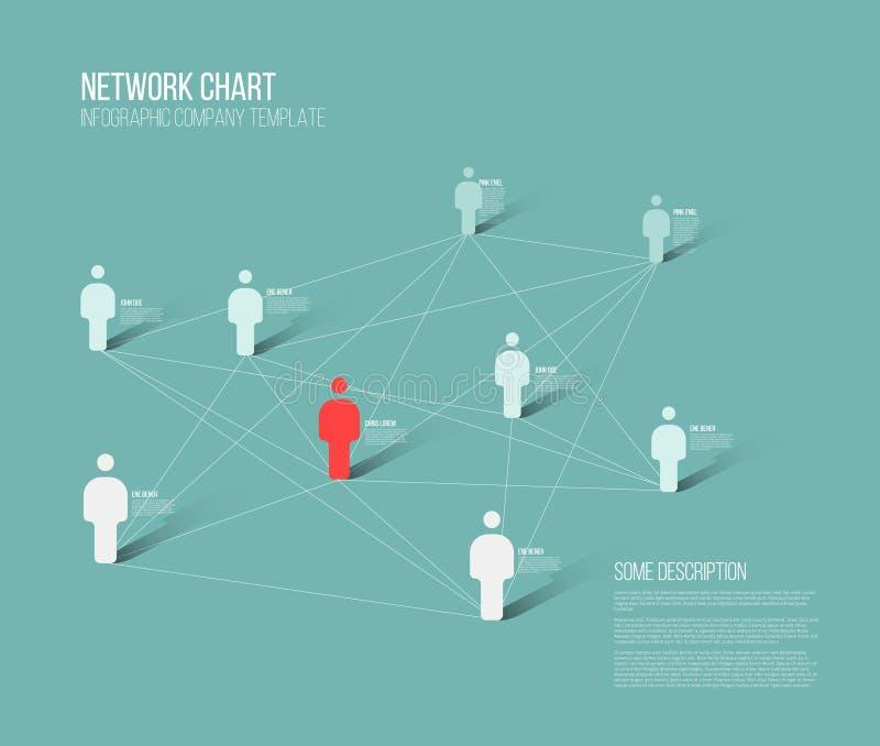 Carta minimalista da rede 3d ilustração do vetor