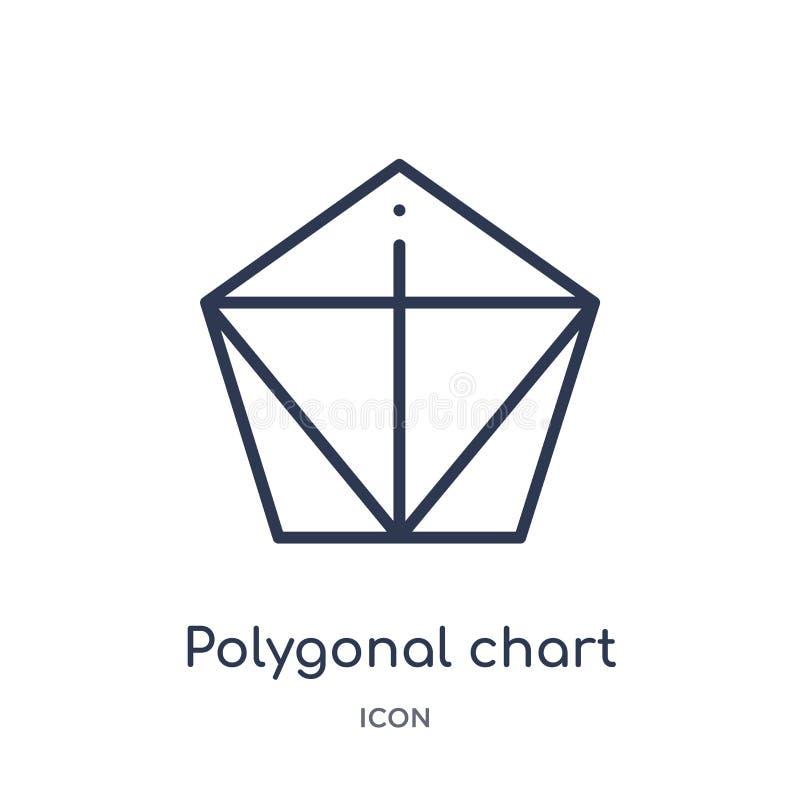 carta poligonal del icono de los triángulos de la colección del esquema de la interfaz de usuario Línea fina carta poligonal de i stock de ilustración
