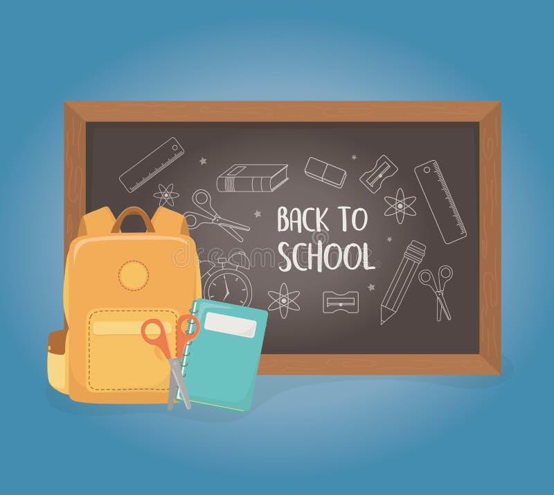 Cartable avec le tableau et approvisionnements de nouveau à l'école illustration libre de droits