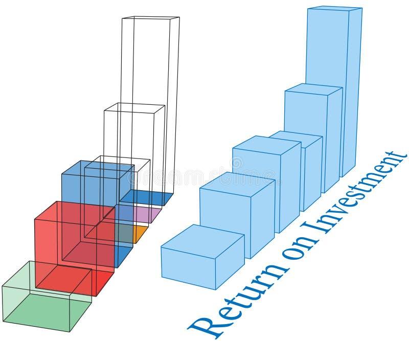 Cartas de barra da projeção do crescimento futuro do ROI ilustração do vetor