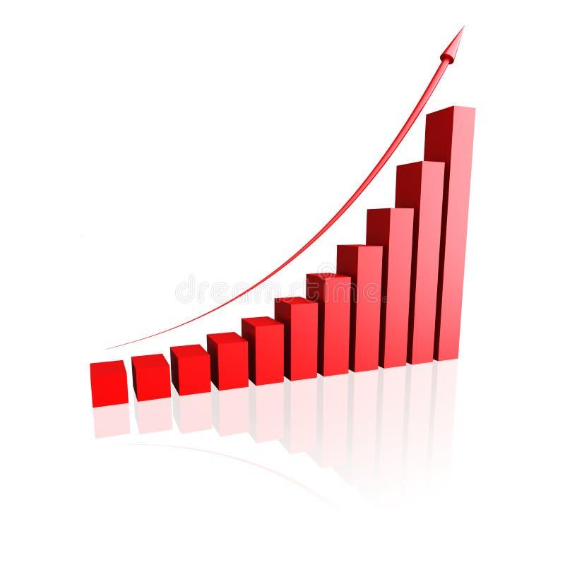 Cartas de crecimiento en un blanco stock de ilustración
