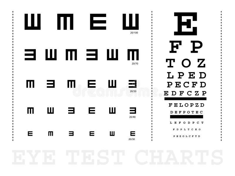 Cartas de teste do olho de Snellen do vetor ilustração stock
