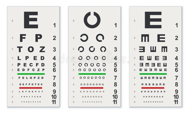 Cartas de teste tradicionais do olho ilustração royalty free