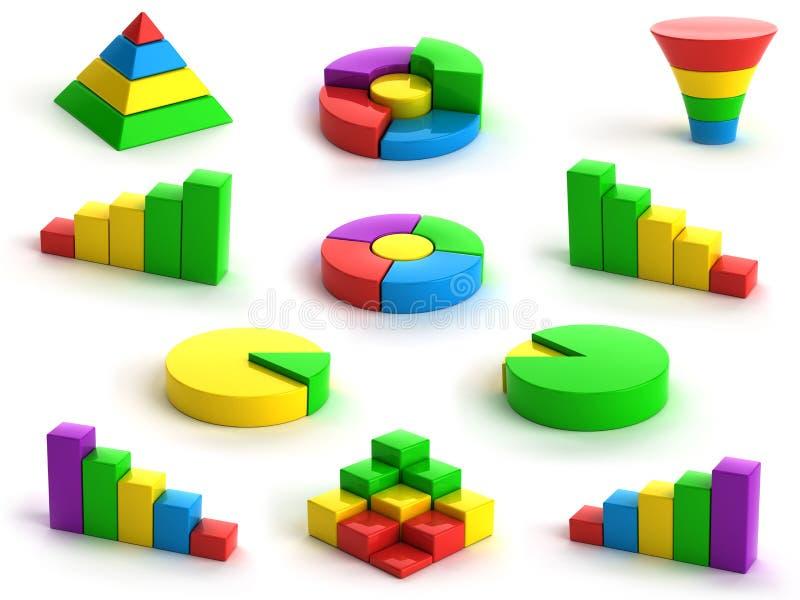 Cartas e gráficos