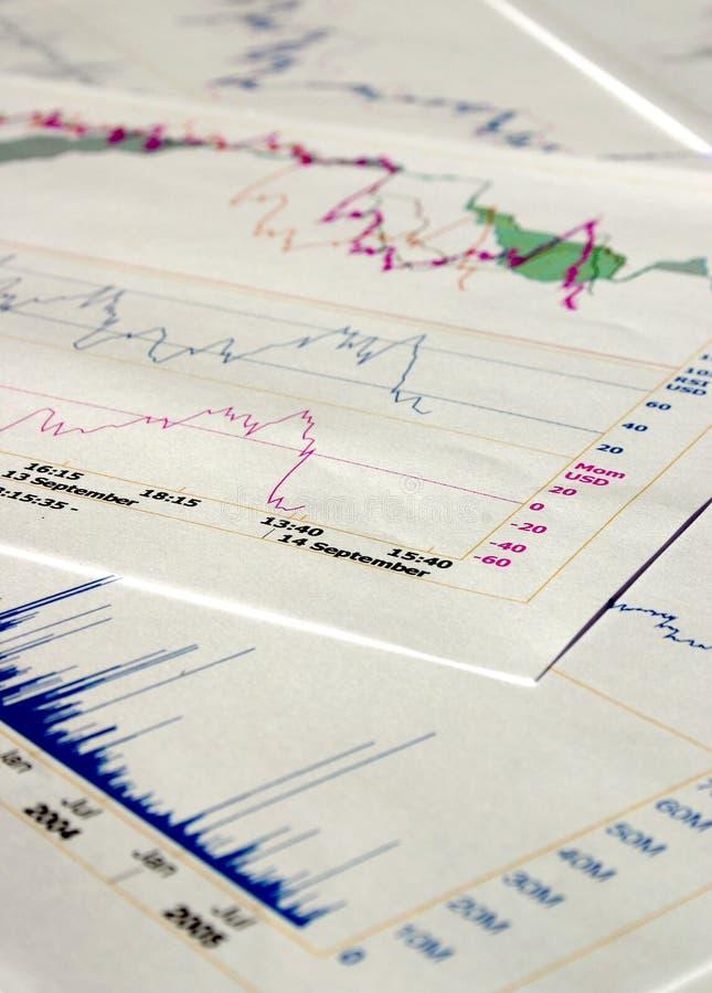 Cartas financieras fotografía de archivo libre de regalías