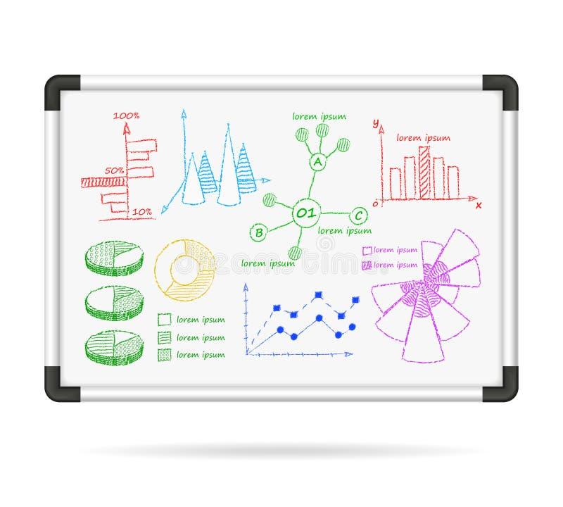 Cartas infographic del tablero del marcador libre illustration