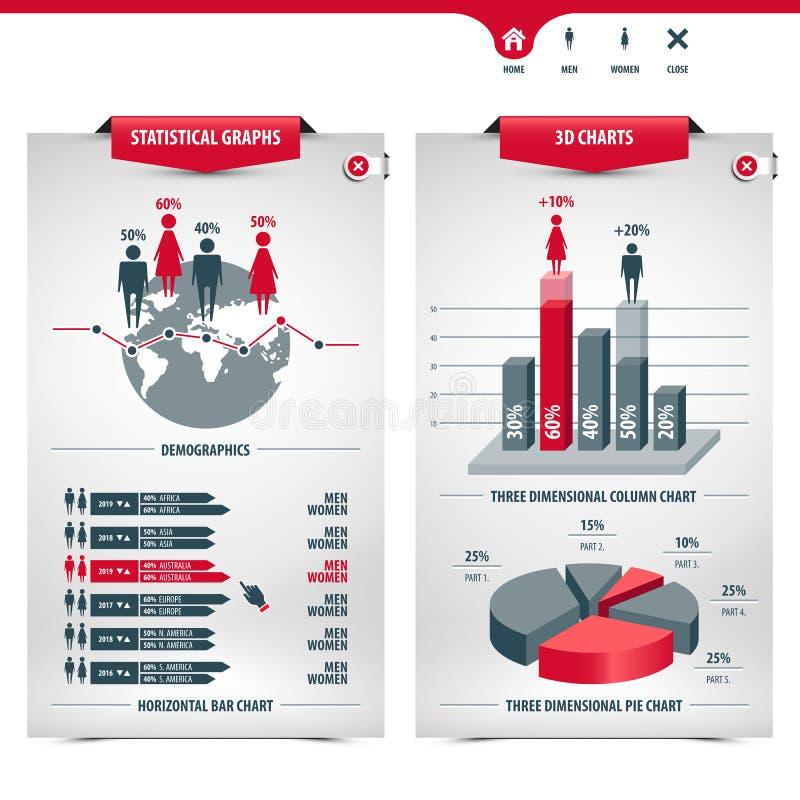 Cartas y demographics ilustración del vector