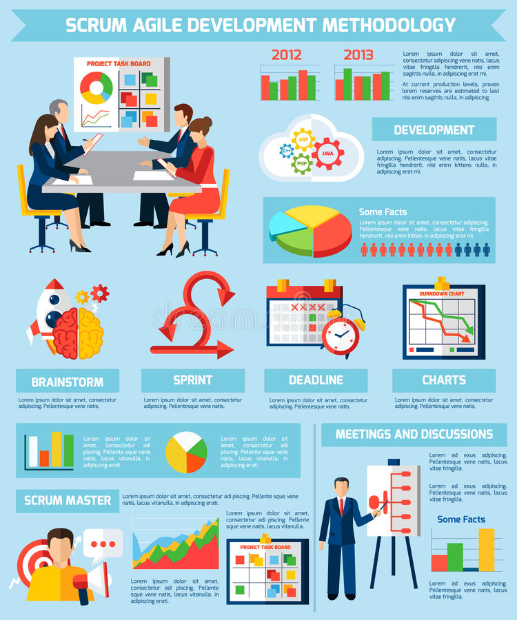 Cartaz ágil de Infographic do desenvolvimento de projeto do scrum ilustração do vetor